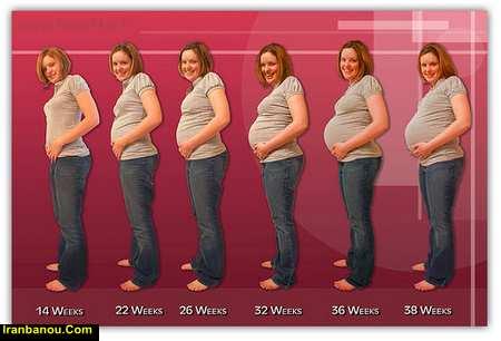در هفته 35 بارداری چه بخوریم
